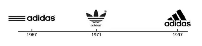 Tổng hợp logo của Adidas và ý nghĩa của chúng